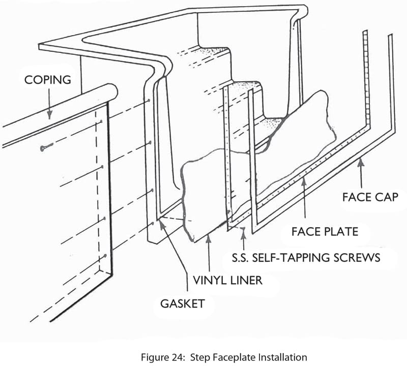 above ground pool installation manual